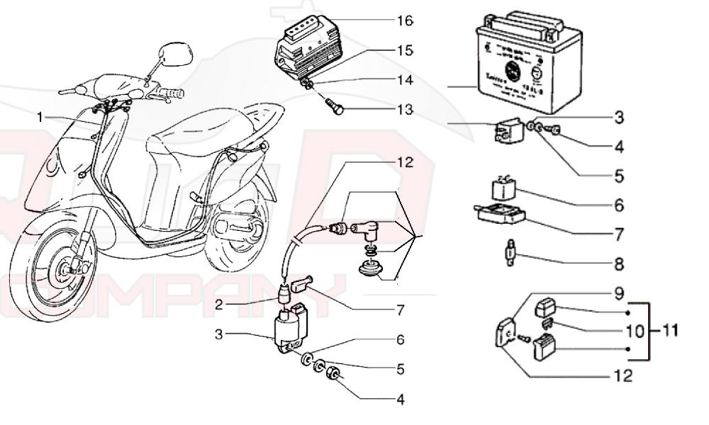 Motor Dichtungssatz für Piaggio NRG 50 mc³ DT AC 01-04 ZAPC210