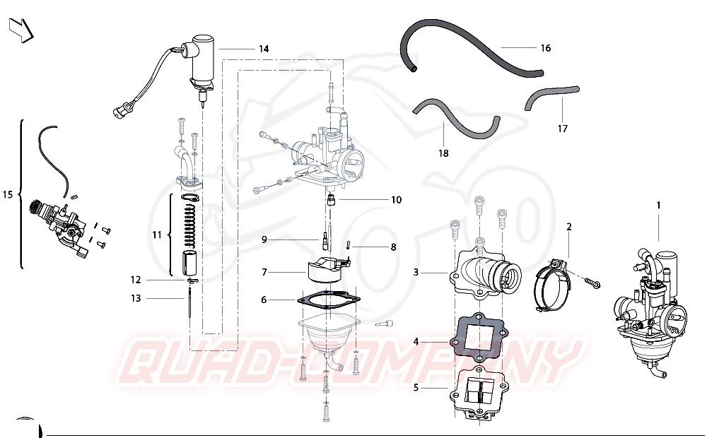 Benelli X49 DD / naked Lichtmaschine Lüfterrad Ersatzteile