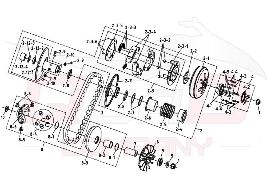 E Ton Viper 150 Cvt Getriebe Ersatzteile
